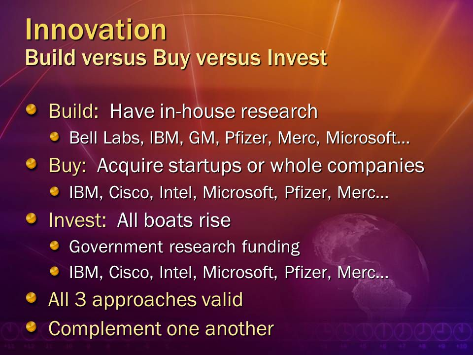 Innovation Build versus Buy versus Invest