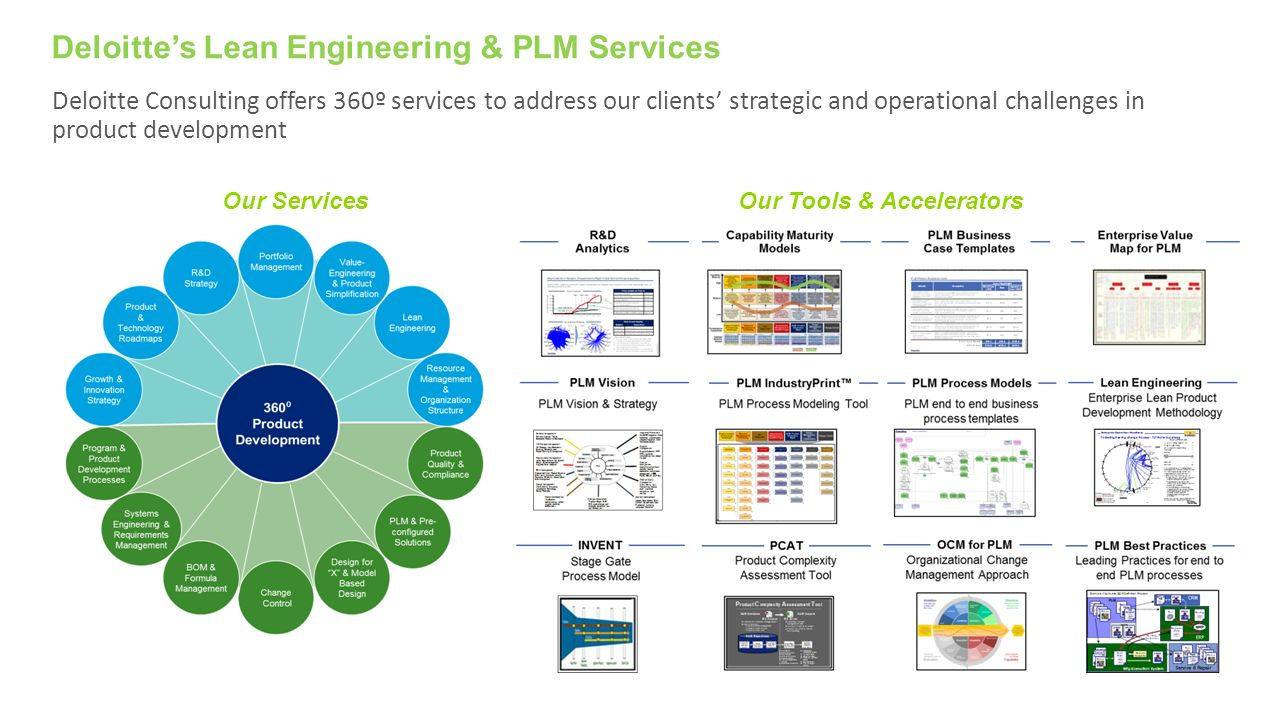 Defining a plm business case to gain executive support for Product development consulting