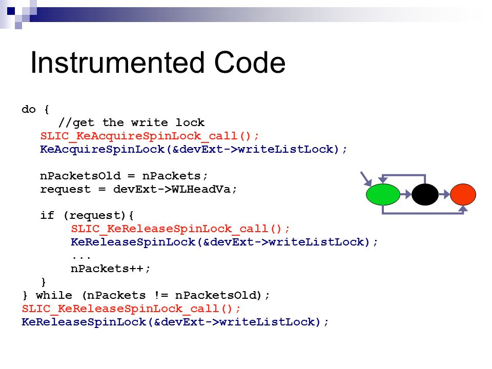 Instrumented Code do { //get the write lock