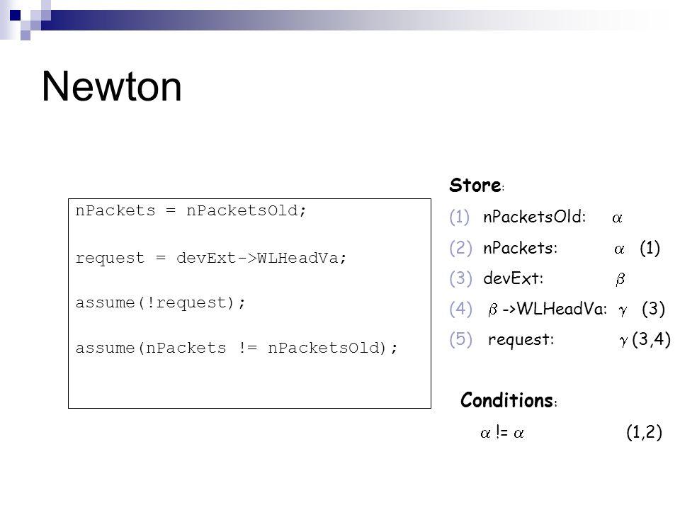 Newton Store: Conditions: nPacketsOld:  nPackets:  (1) devExt: 