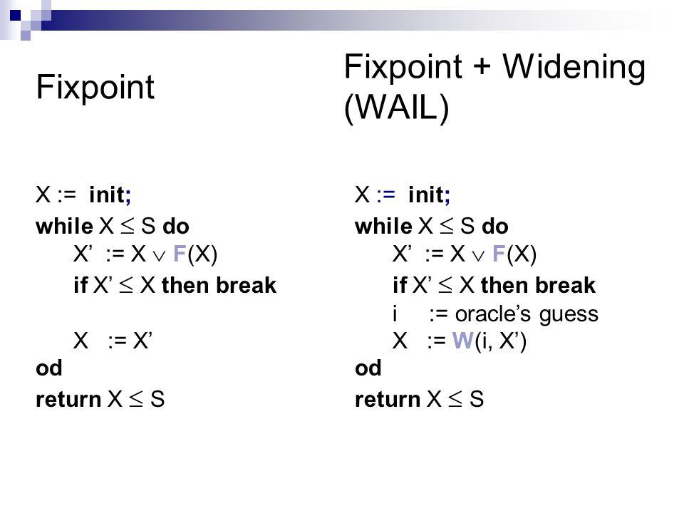 Fixpoint + Widening (WAIL)