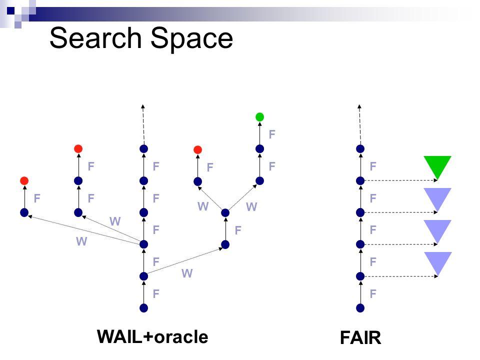 Search Space F W F WAIL+oracle FAIR