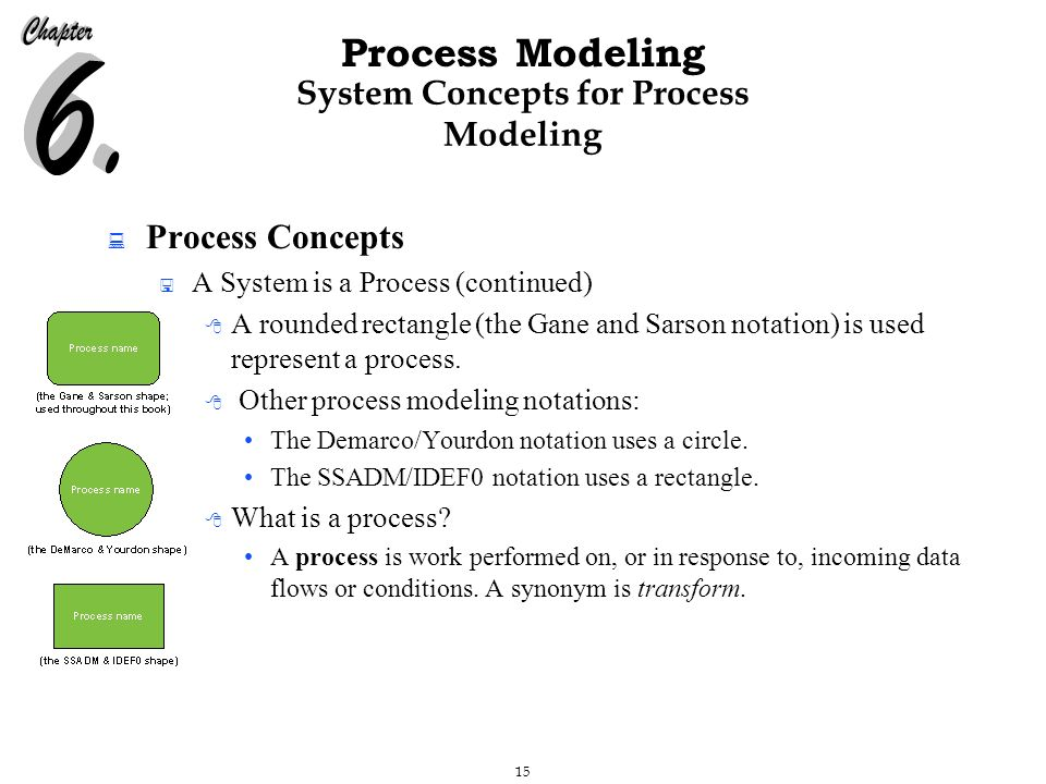 system concepts for data modeling Database management systems implement data(base) models schallehn: data   describing the concepts of the given universe of discourse and their.