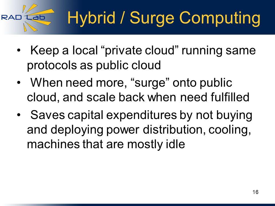 Hybrid / Surge Computing
