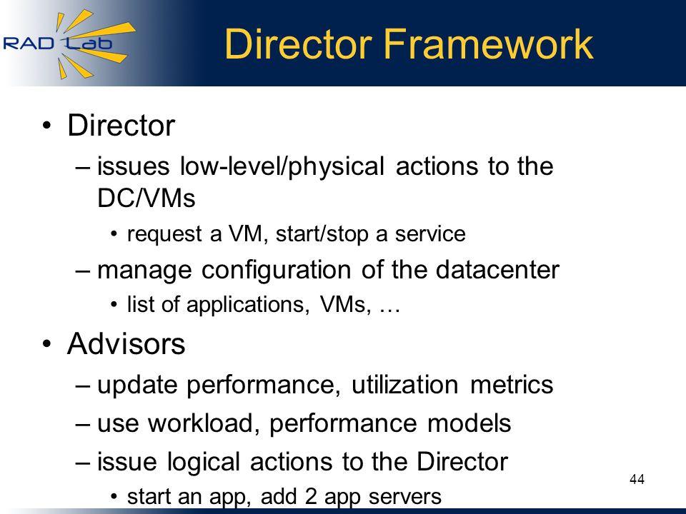 Director Framework Director Advisors
