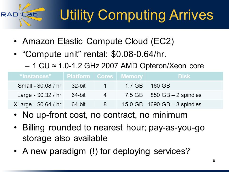 Utility Computing Arrives