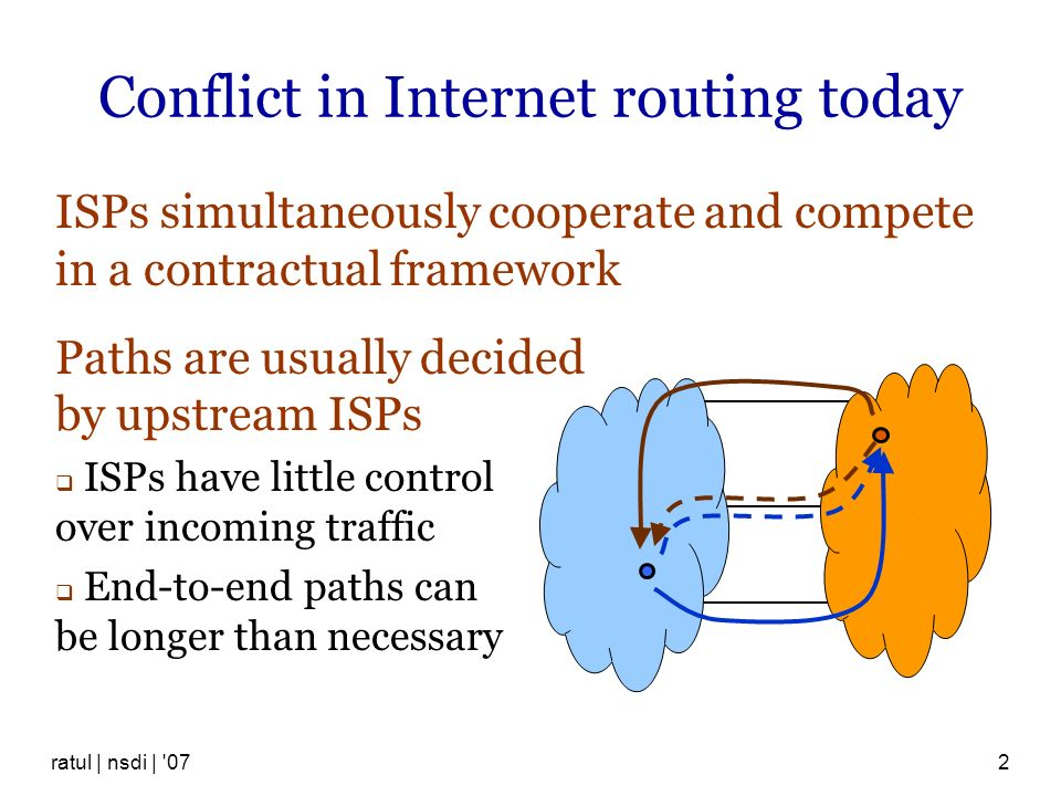 Conflict in Internet routing today