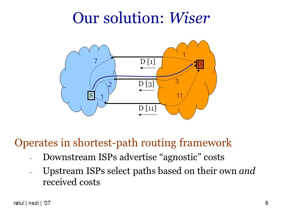 Our solution: Wiser Operates in shortest-path routing framework