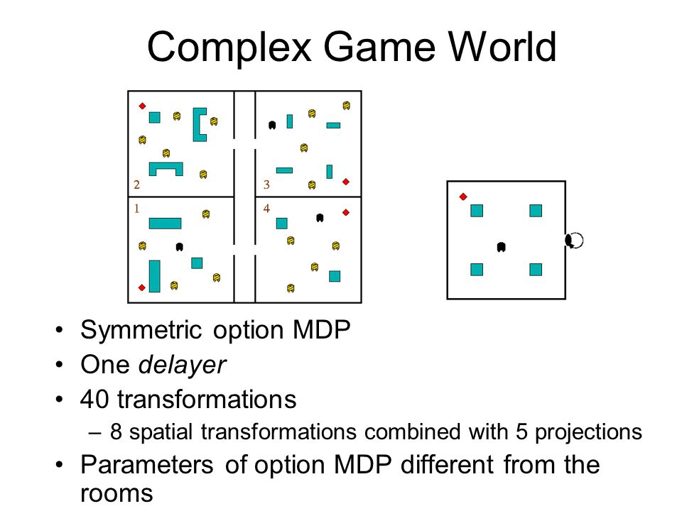 Complex Game World Symmetric option MDP One delayer 40 transformations