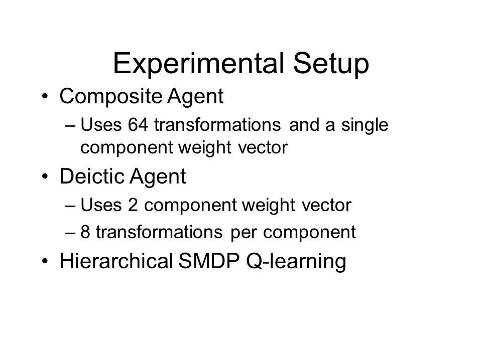 Experimental Setup Composite Agent Deictic Agent