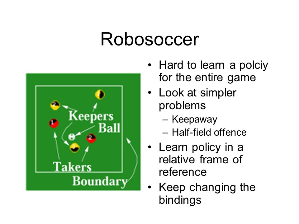 Robosoccer Hard to learn a polciy for the entire game