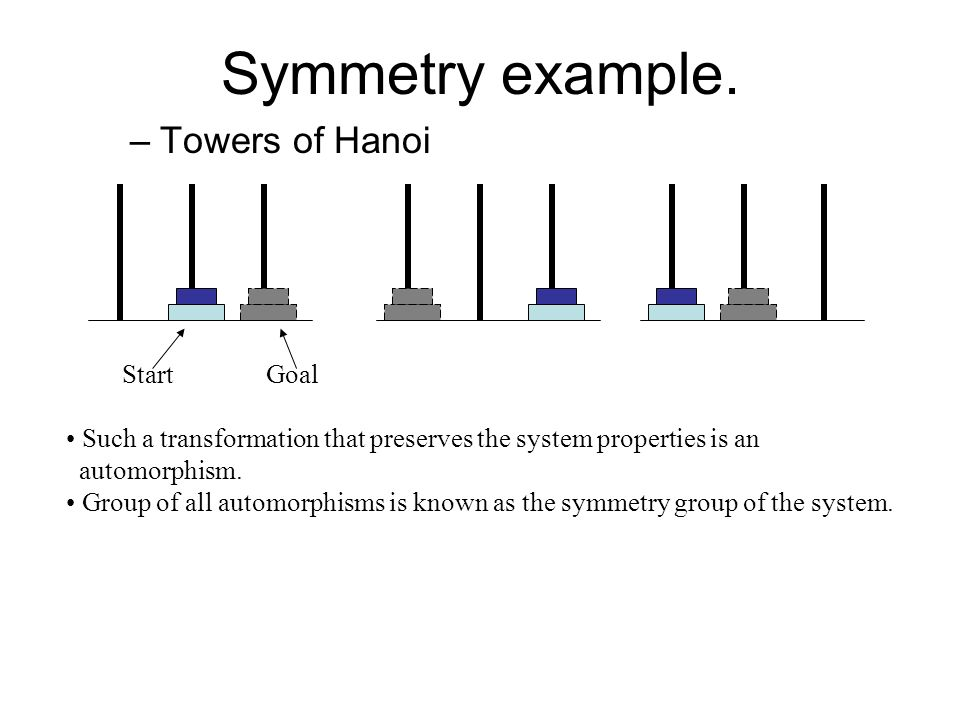 Symmetry example. Towers of Hanoi Goal Start