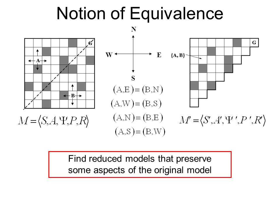 Notion of Equivalence Find reduced models that preserve