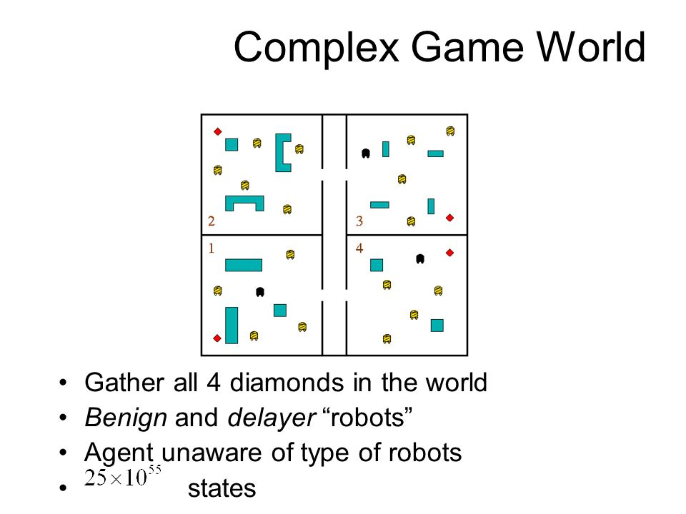 Complex Game World Gather all 4 diamonds in the world