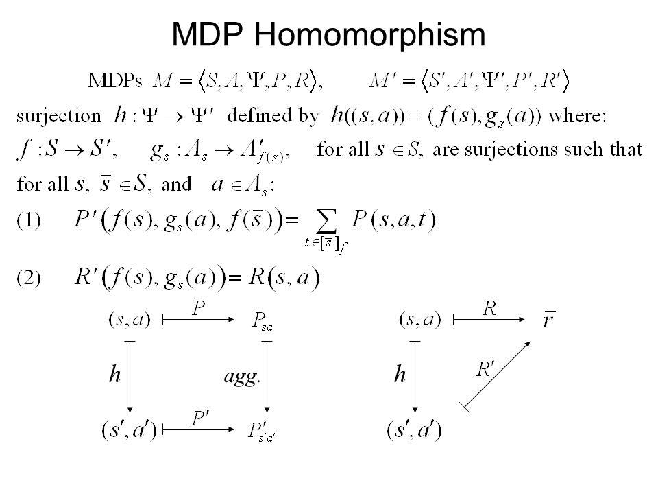 MDP Homomorphism h. agg.