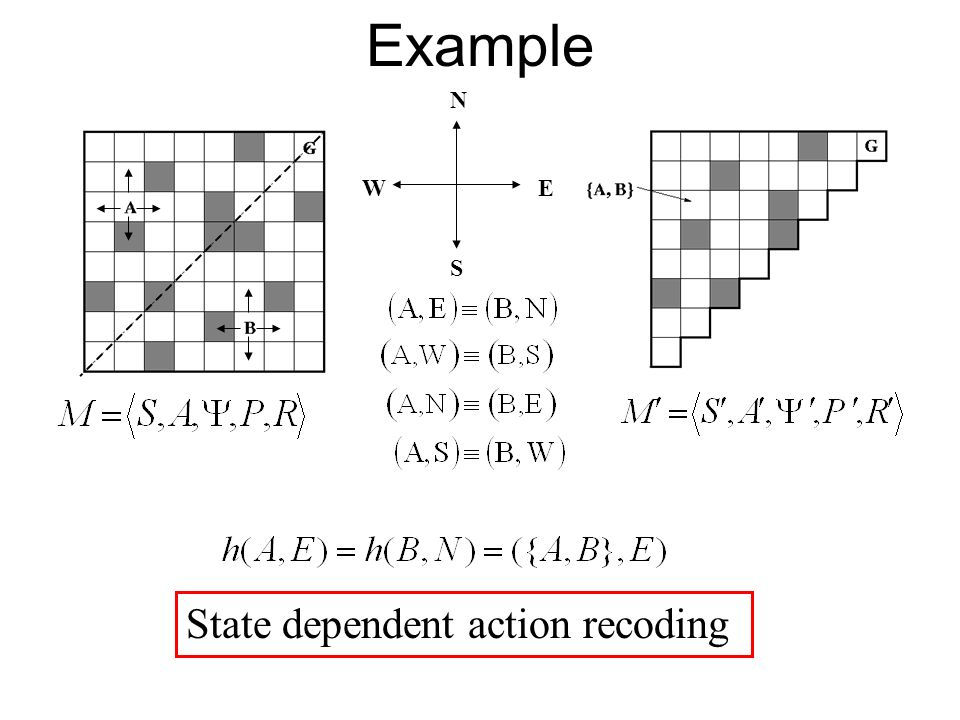 Example N E S W State dependent action recoding