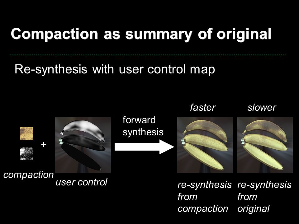 Compaction as summary of original