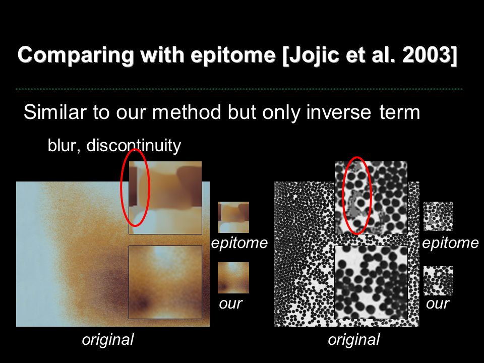 Comparing with epitome [Jojic et al. 2003]