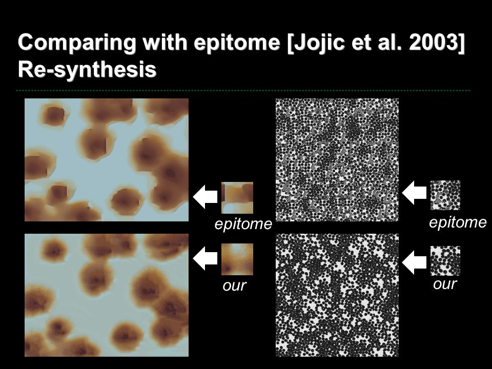 Comparing with epitome [Jojic et al. 2003] Re-synthesis