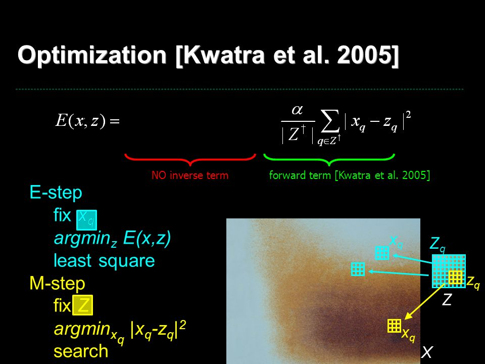 Optimization [Kwatra et al. 2005]