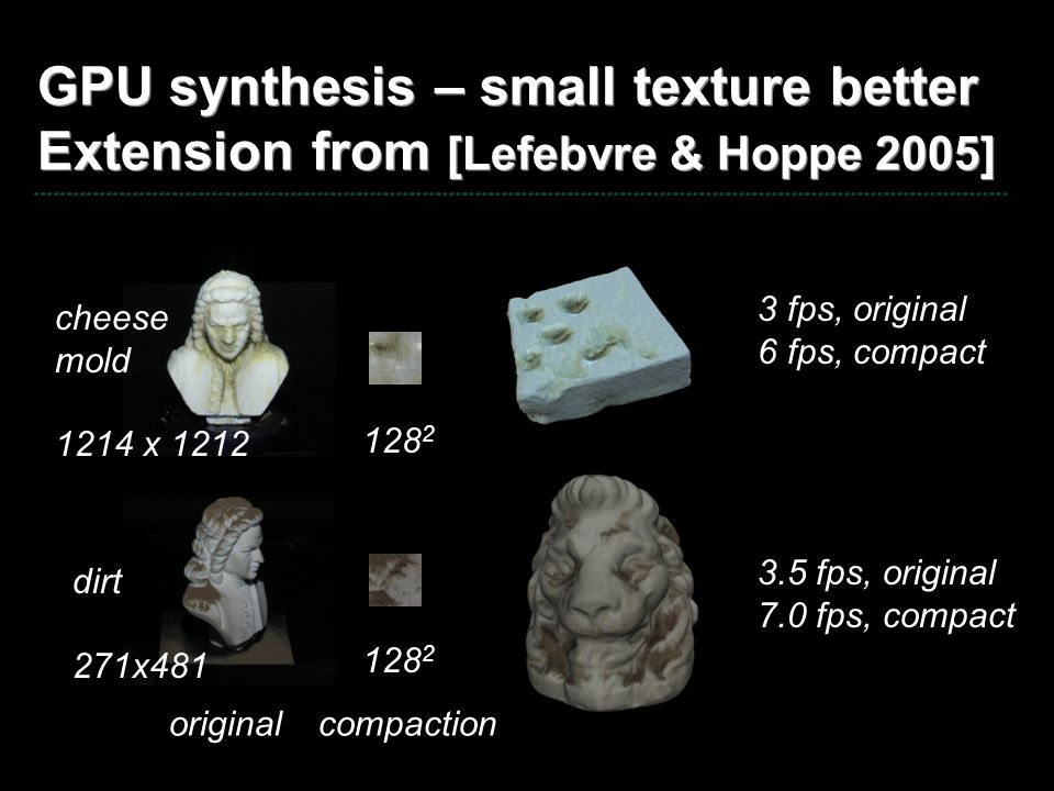 GPU synthesis – small texture better Extension from [Lefebvre & Hoppe 2005]