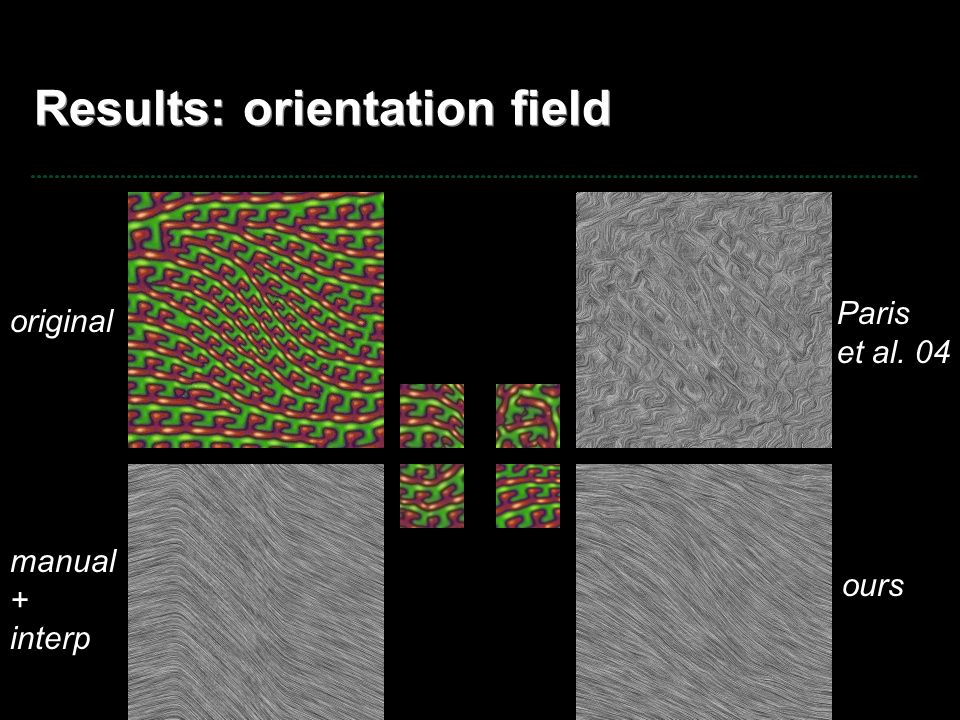 Results: orientation field
