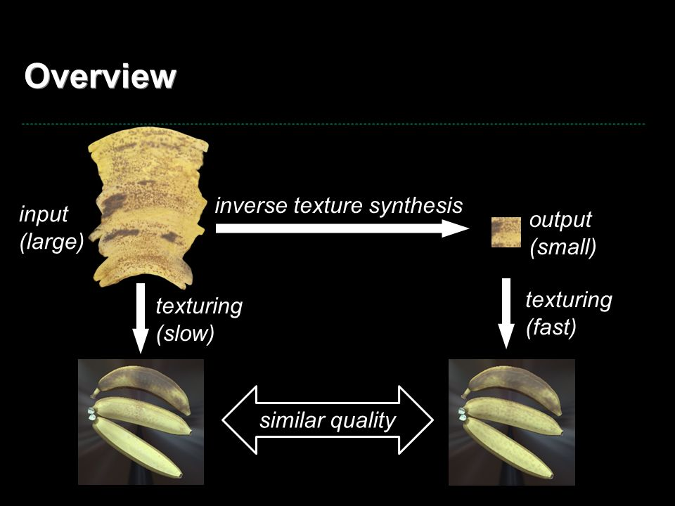 Overview inverse texture synthesis input output (large) (small)