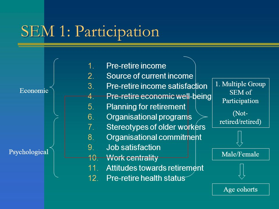 SEM 1: Participation Pre-retire income Source of current income