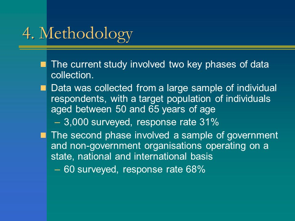 4. Methodology The current study involved two key phases of data collection.