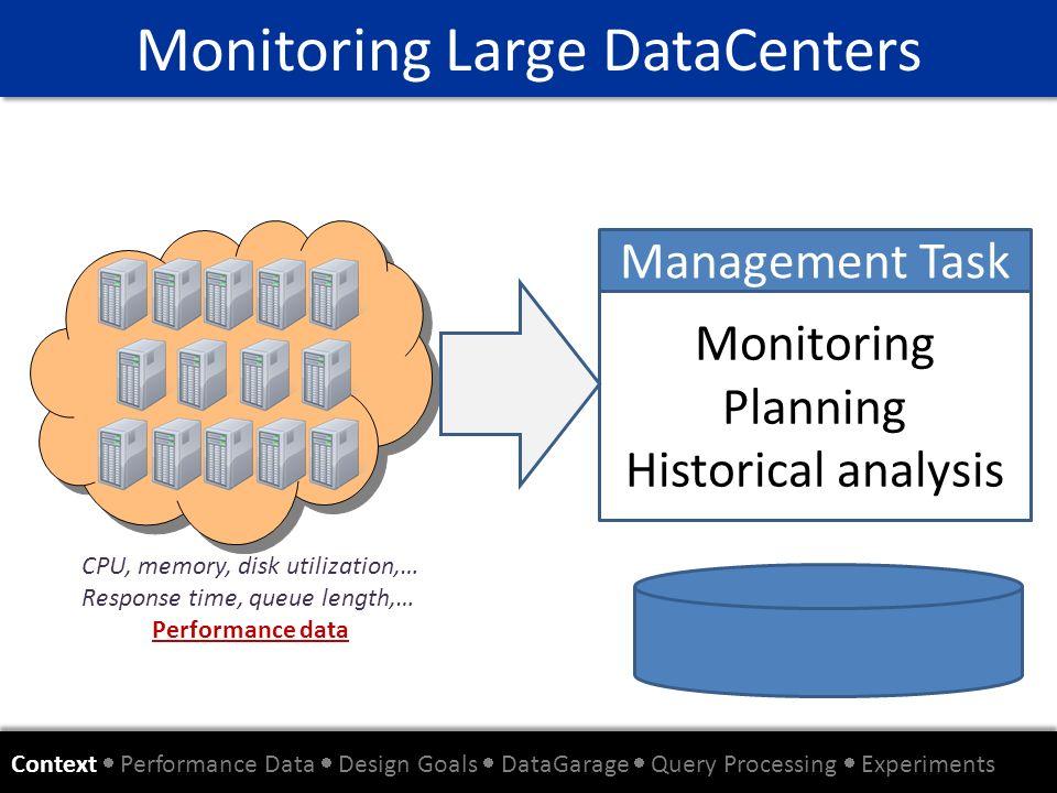 Monitoring Large DataCenters
