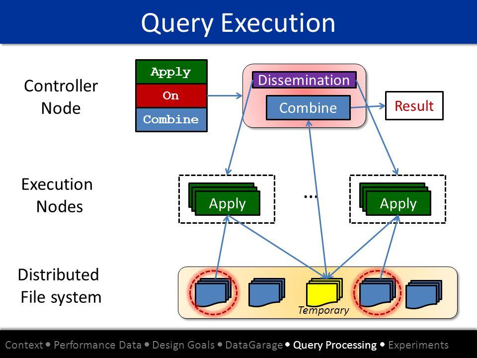 Query Execution … Controller Node Execution Nodes Distributed