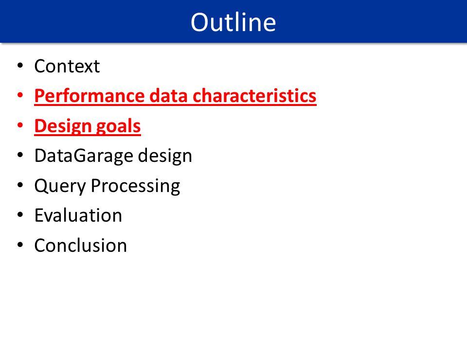 Outline Context Performance data characteristics Design goals