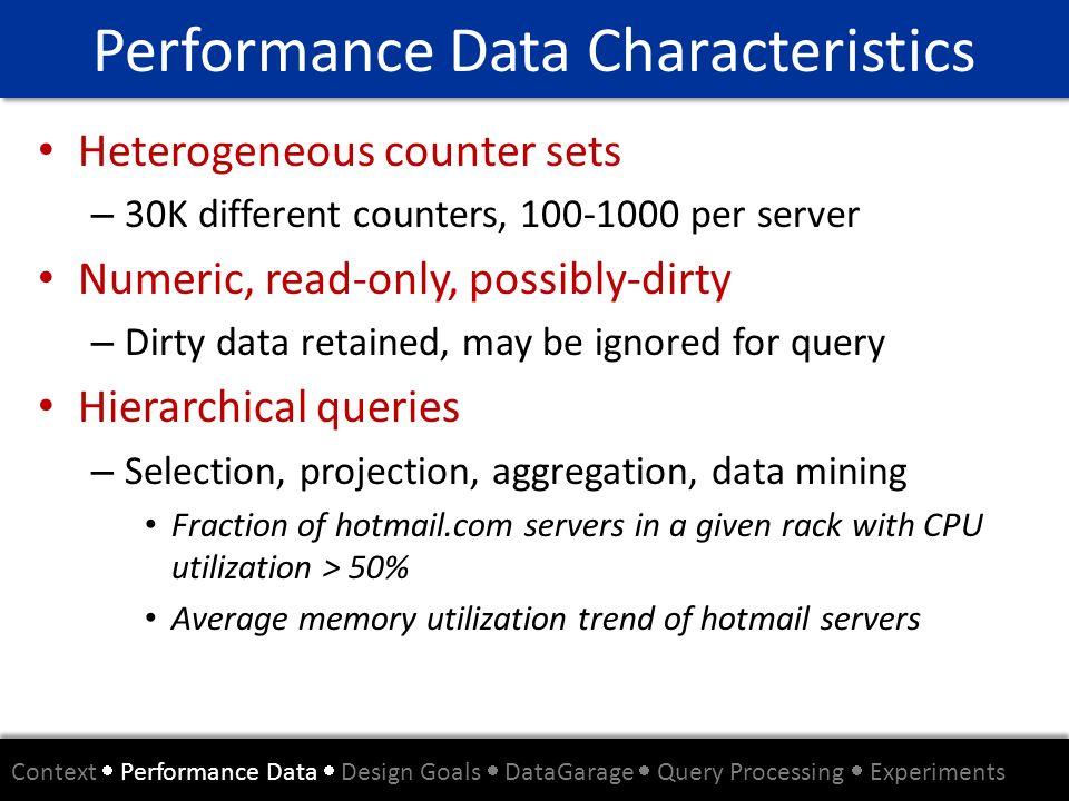 Performance Data Characteristics