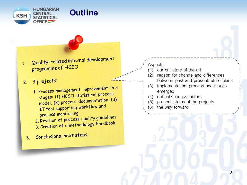 2 outline - Process Documentation Methodology