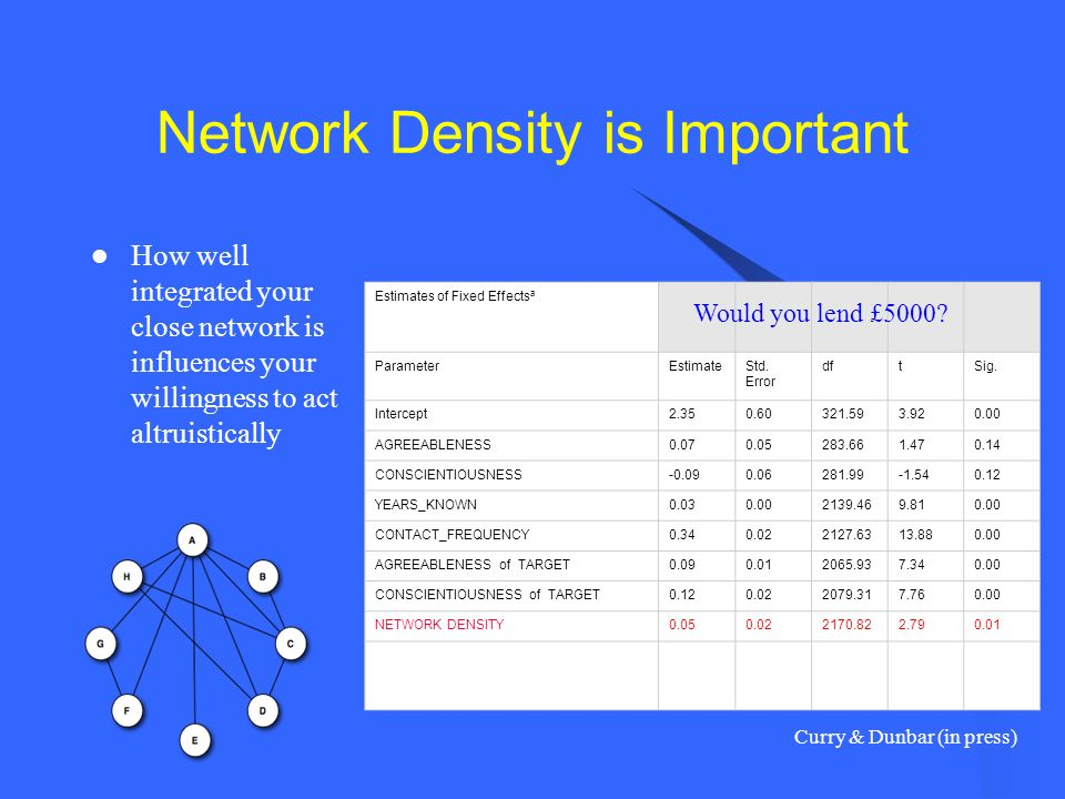 Network Density is Important
