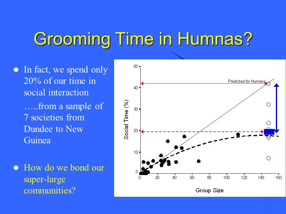 Grooming Time in Humnas