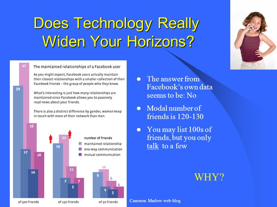 Does Technology Really Widen Your Horizons