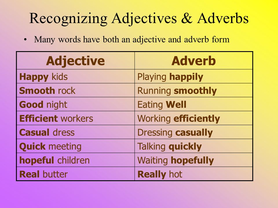 Adjective and Adverb Adverbs and Products t