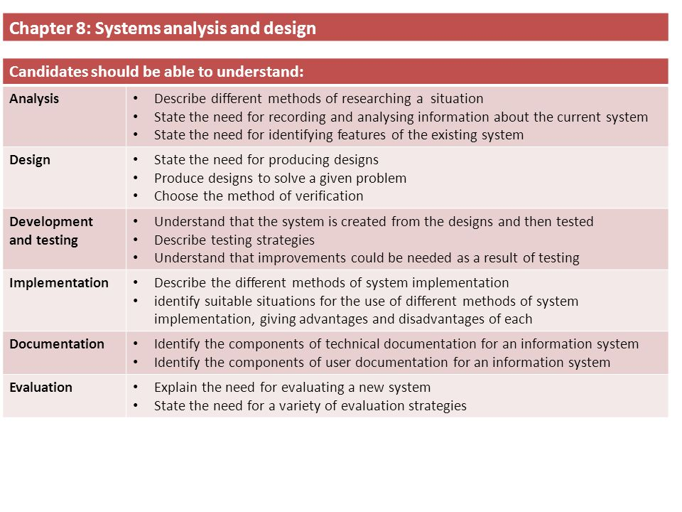 Chapter 8 Systems Analysis And Design Ppt Video Online Download