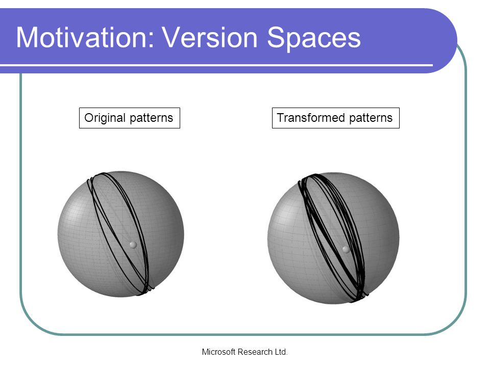 Motivation: Version Spaces