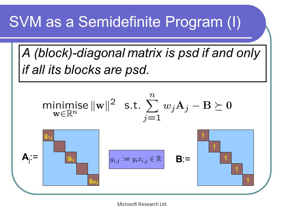 SVM as a Semidefinite Program (I)