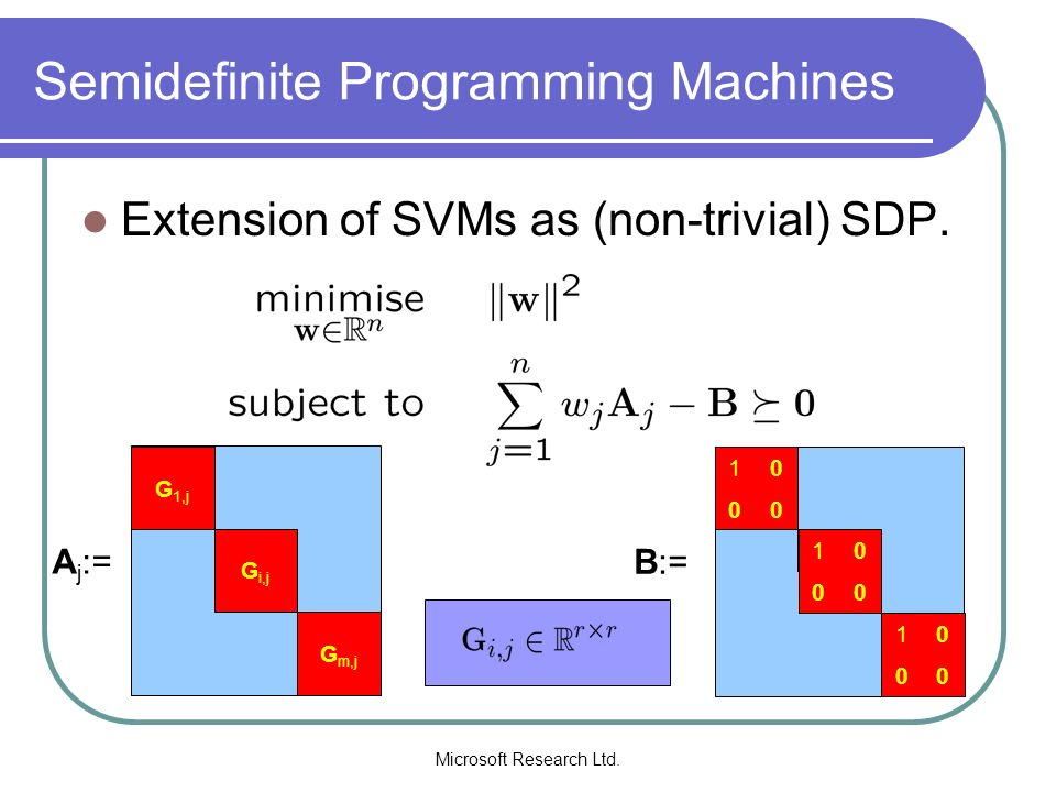 Semidefinite Programming Machines