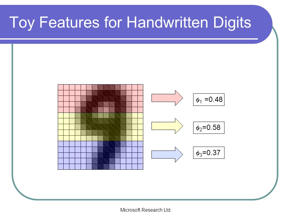 Toy Features for Handwritten Digits