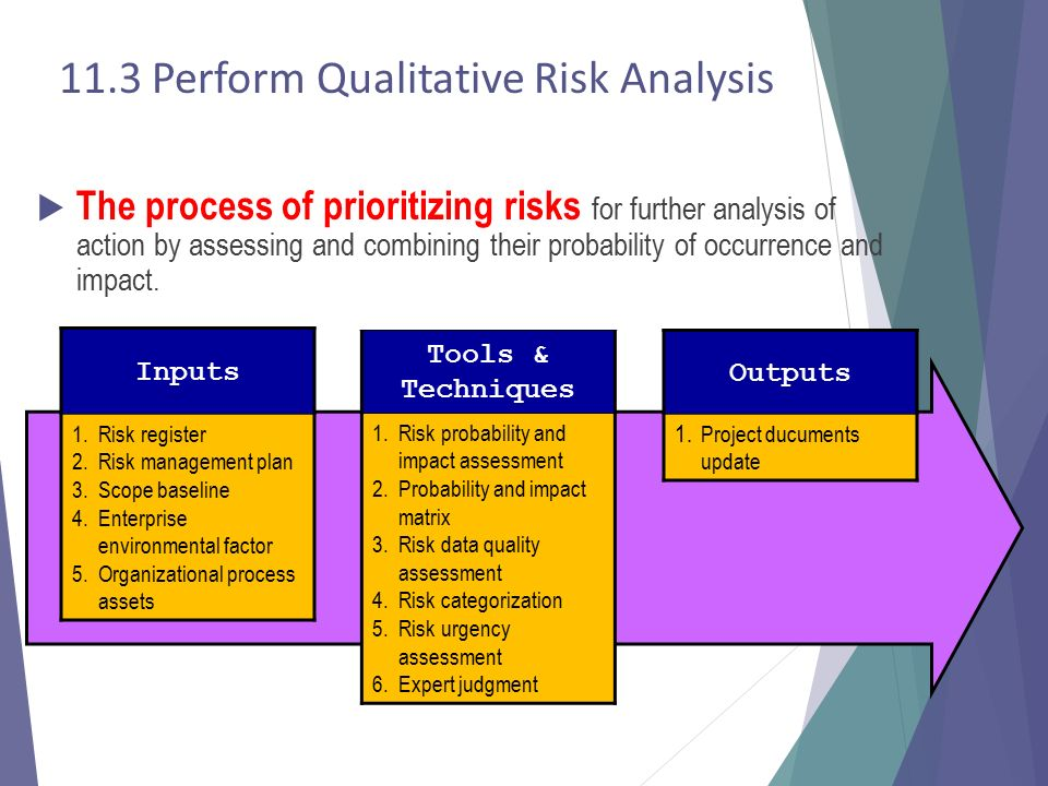 risk and quality managment assessment essay Free essay: assessment summary of risk and quality management hcs/451 february 4, 2013 assessment summary of risk and quality management as i was reading.