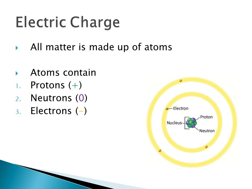 Electric Charge All matter is made up of atoms Atoms contain