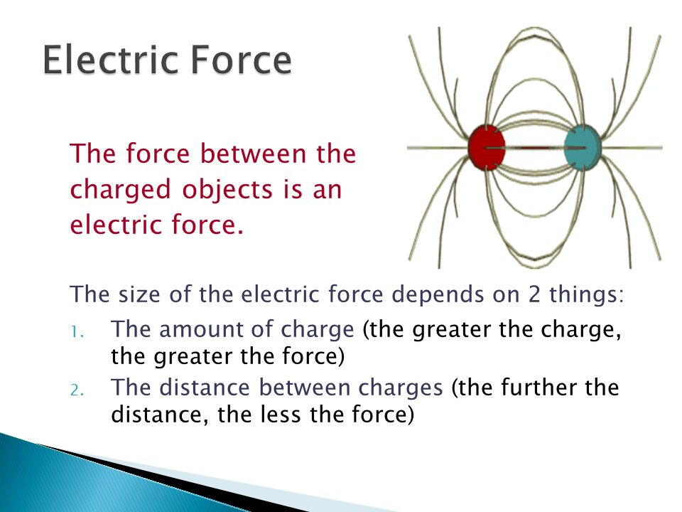 Electric Force The force between the charged objects is an