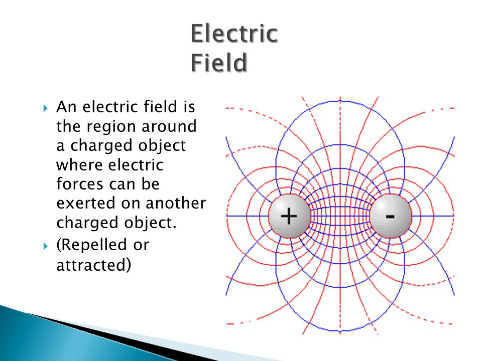 Electric Field An electric field is the region around a charged object where electric forces can be exerted on another charged object.
