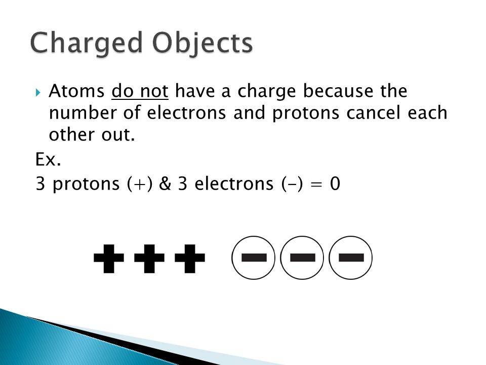 Charged Objects Atoms do not have a charge because the number of electrons and protons cancel each other out.