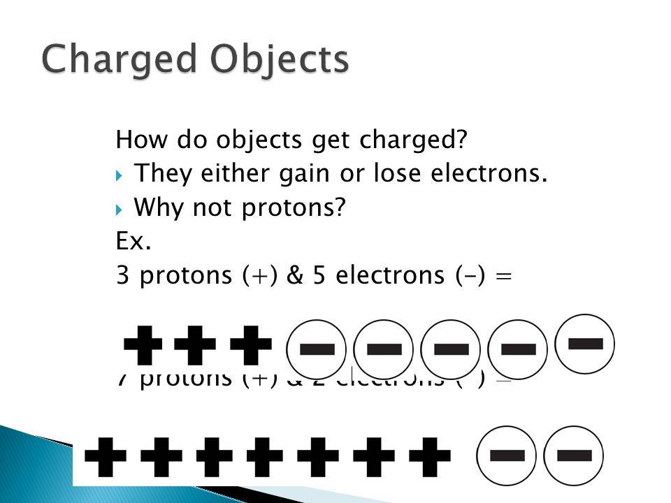 Charged Objects How do objects get charged