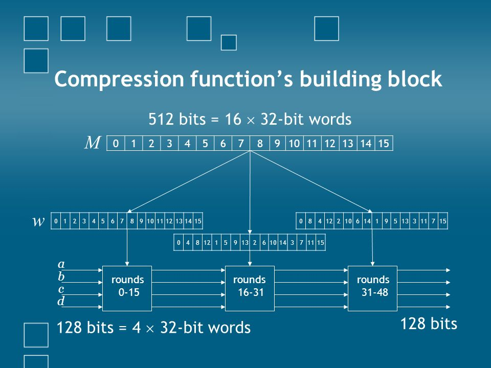 Compression function's building block
